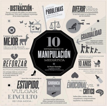 10-estrategias-de-manipulacion-mediatica-noam-chomsky